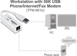 56K USB Phone/Fax/Internet Modem